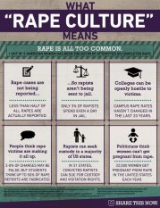 rapeculture