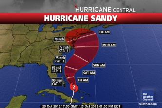 hurricane_sandy's_path